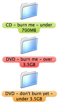 Image: Color codes that indicate whether or not it's time to archive this folder's contents to disc